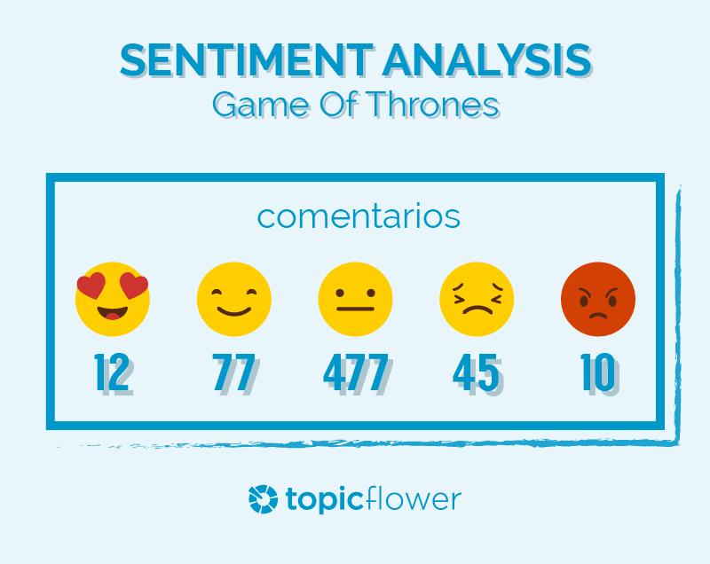 sentiment_analysis_got