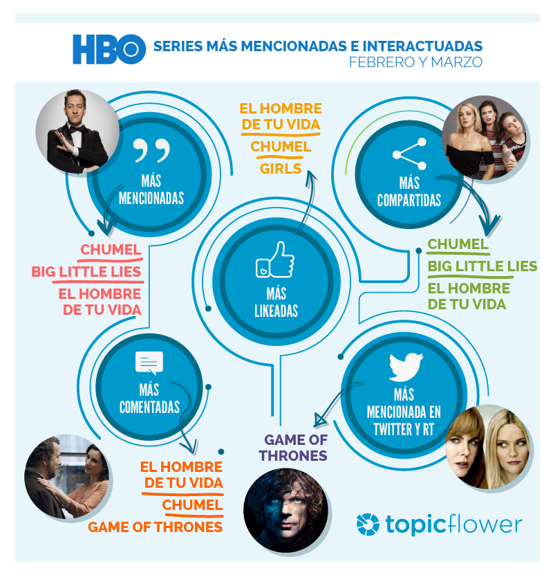 series_hbo_1