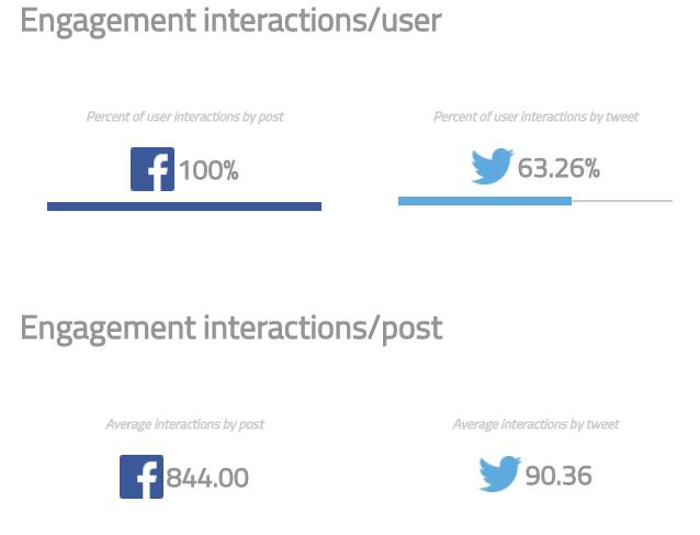 engagement-wp