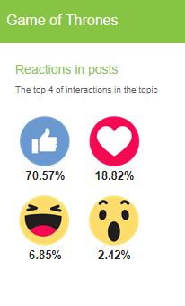 reacciones-hbo