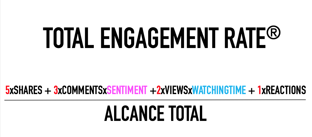 total-engagement-rate