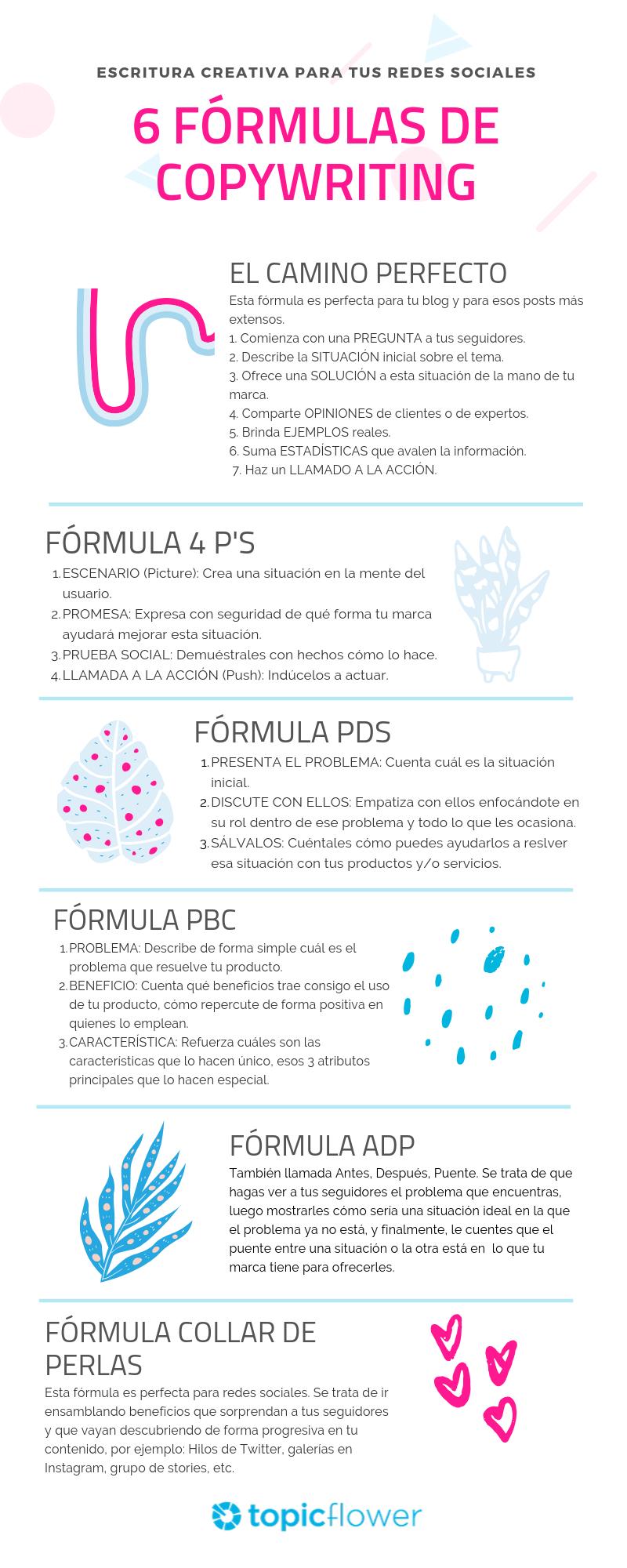 infografia-formulas-copyawriting